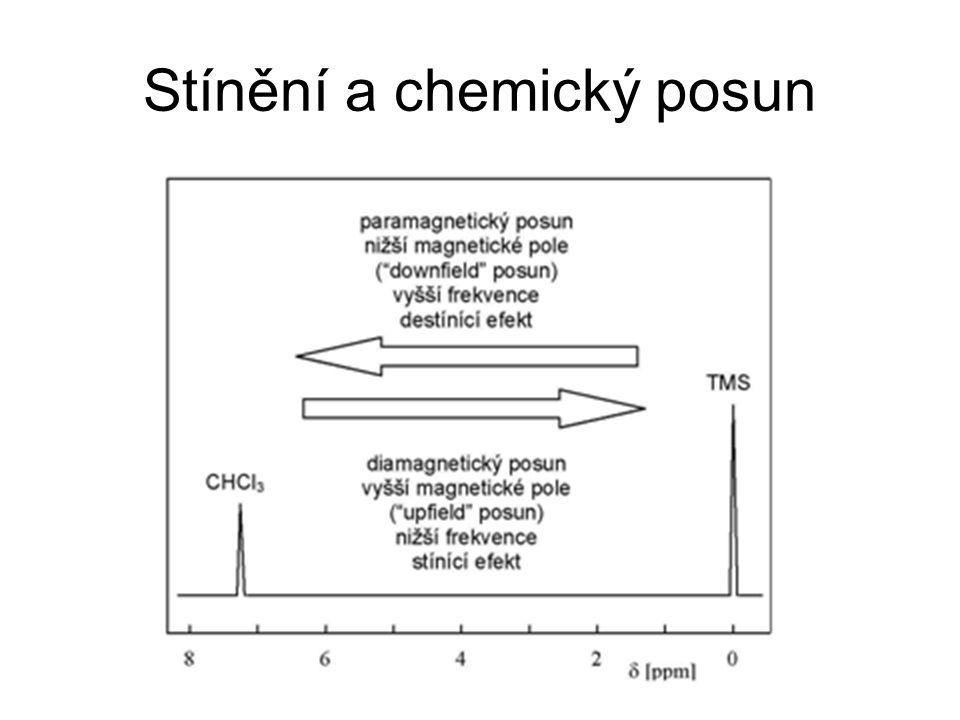 Stínění a chemický posun