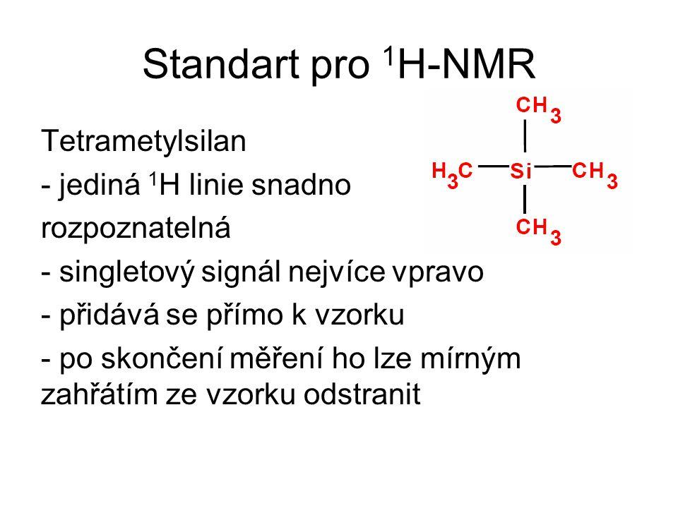 Standart pro 1H-NMR