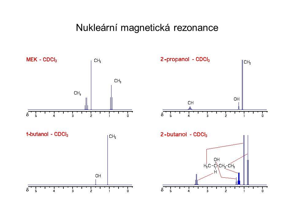 Nukleární magnetická rezonance
