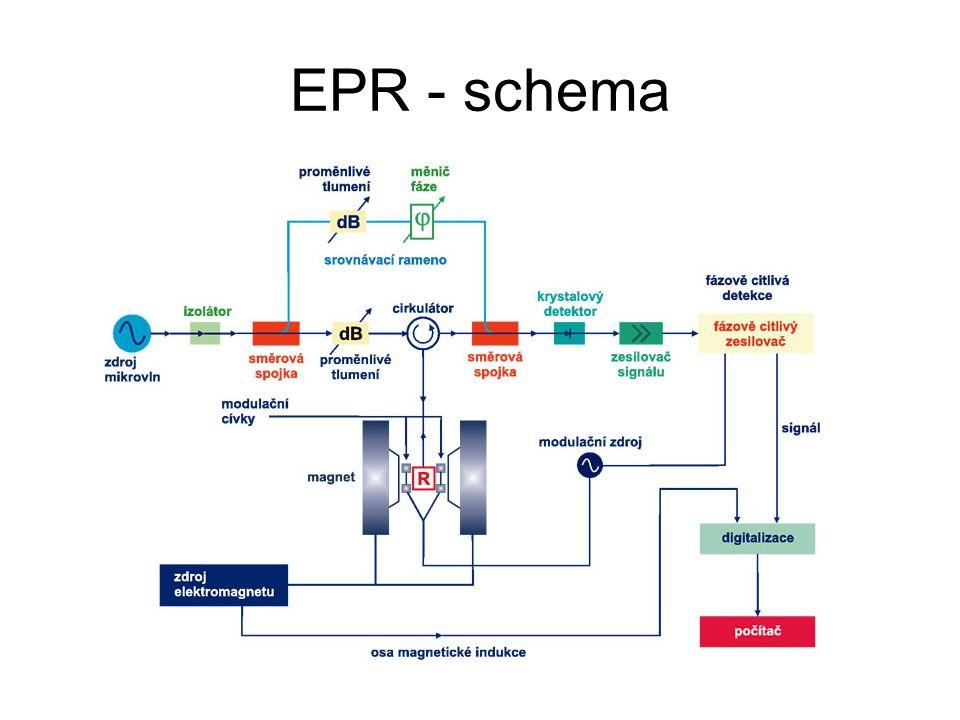 EPR - schema