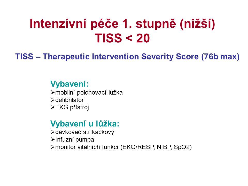 Intenzívní péče 1. stupně (nižší) TISS < 20