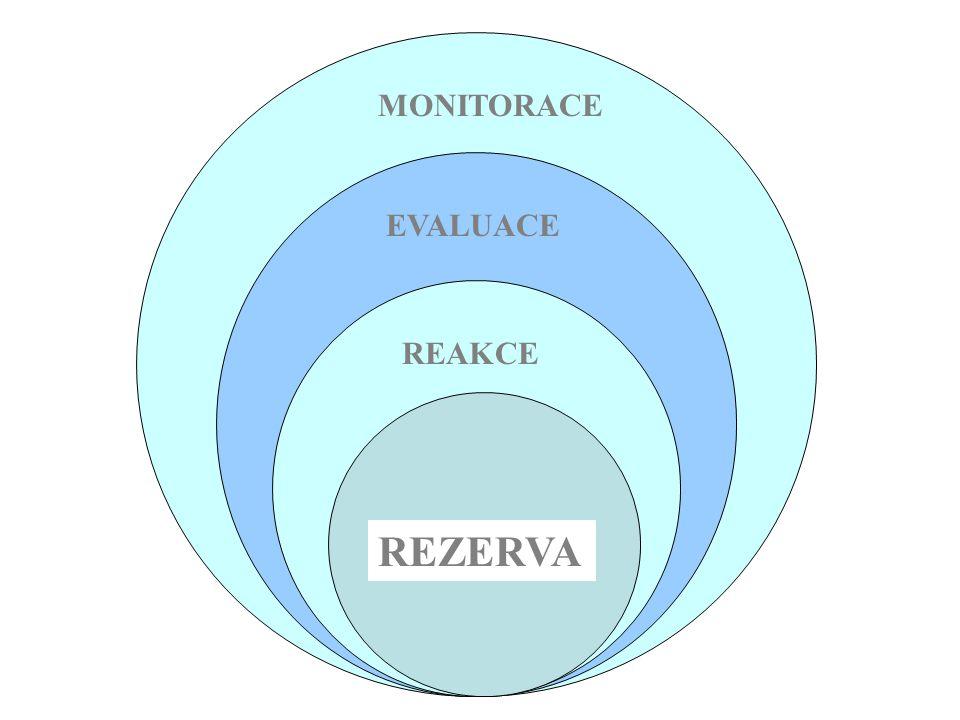 MONITORACE EVALUACE REAKCE REZERVA