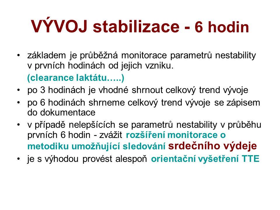 VÝVOJ stabilizace - 6 hodin