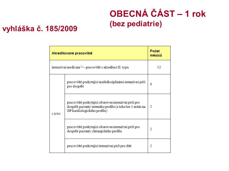OBECNÁ ČÁST – 1 rok (bez pediatrie) vyhláška č. 185/2009
