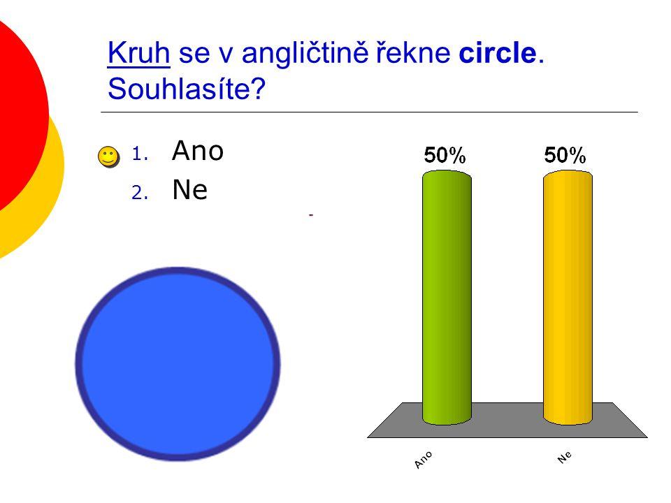 Kruh se v angličtině řekne circle. Souhlasíte