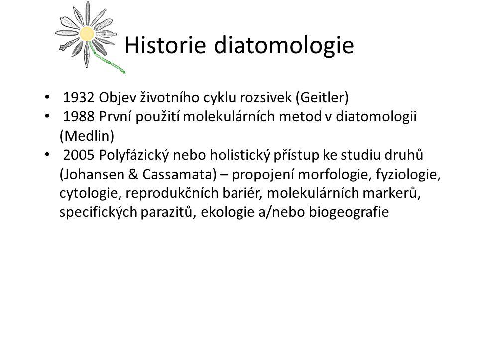 Historie diatomologie