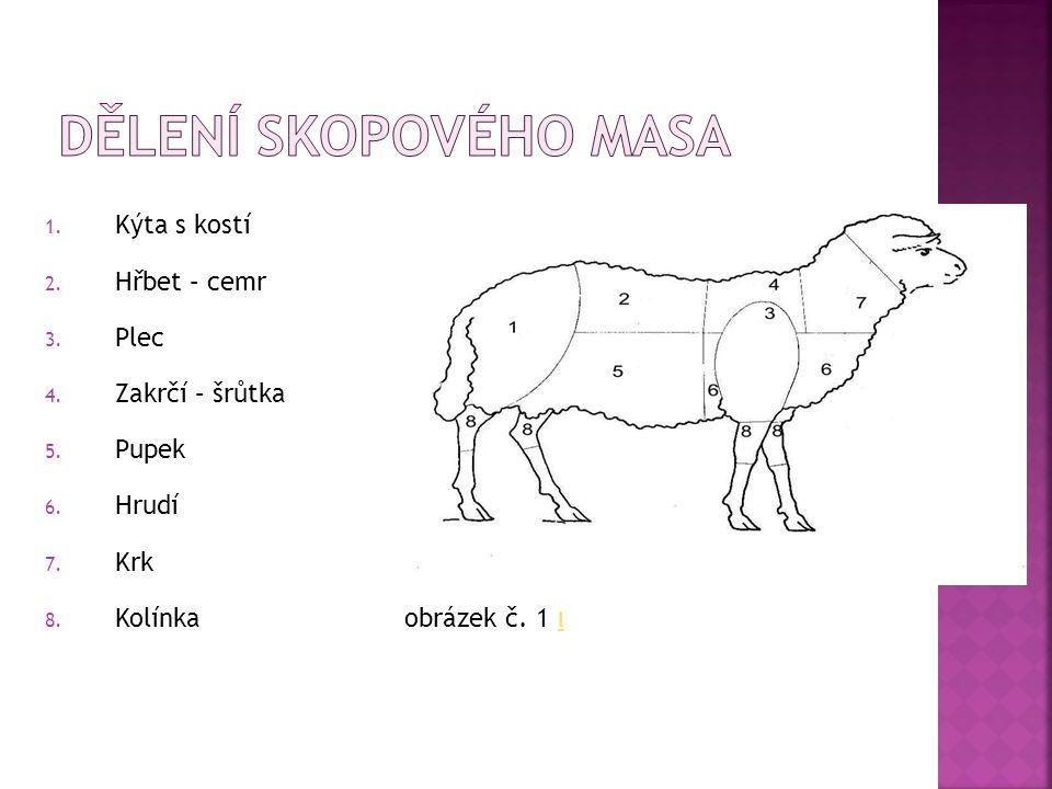 Dělení skopového masa Kýta s kostí Hřbet – cemr Plec Zakrčí – šrůtka
