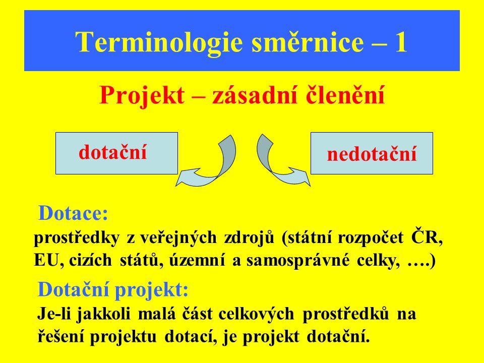 Terminologie směrnice – 1
