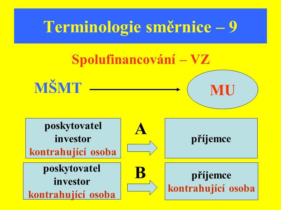 Terminologie směrnice – 9