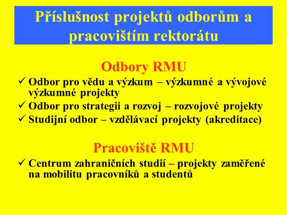 Příslušnost projektů odborům a pracovištím rektorátu