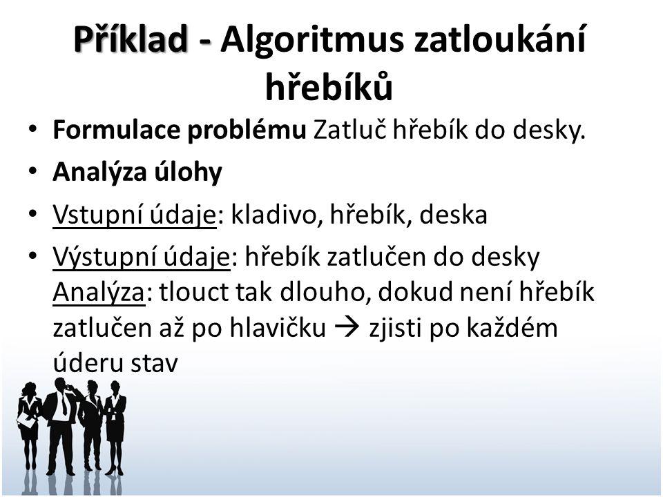 Příklad - Algoritmus zatloukání hřebíků