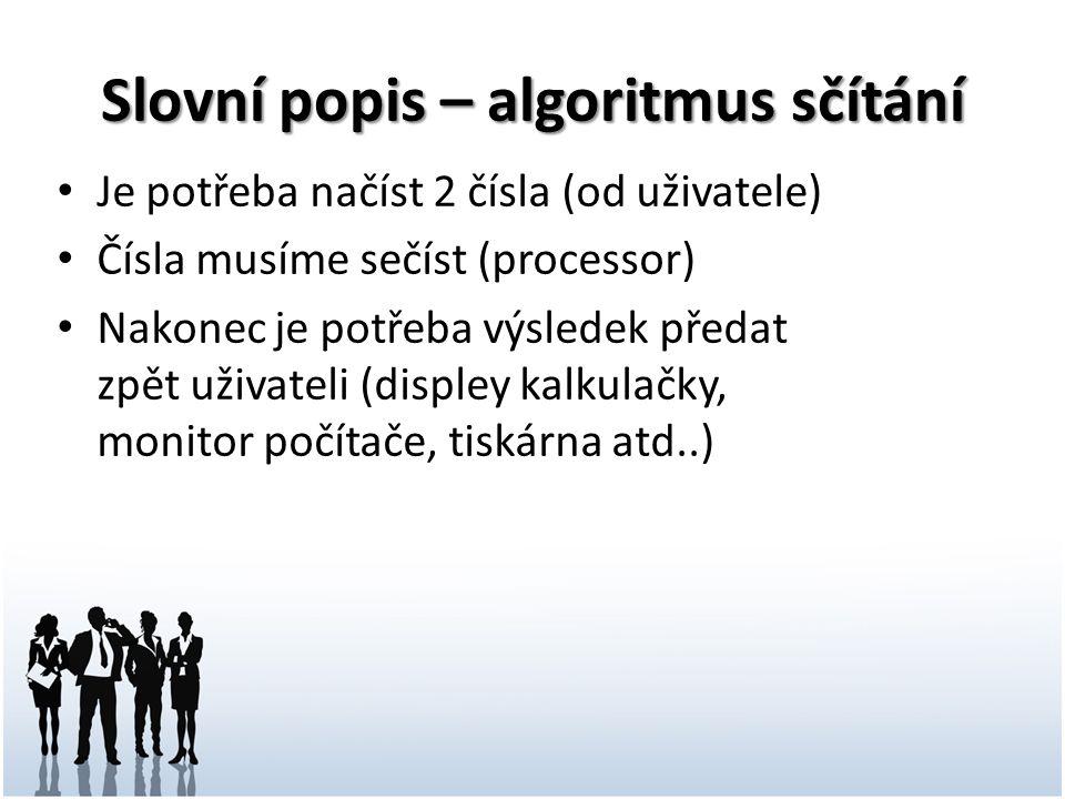Slovní popis – algoritmus sčítání