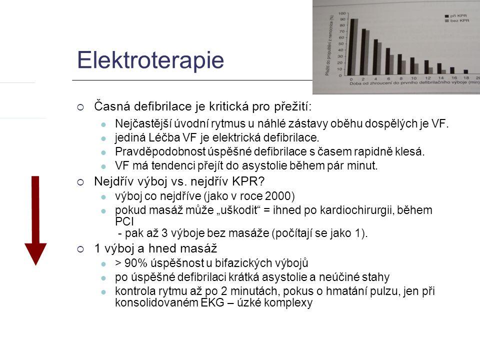 Elektroterapie Časná defibrilace je kritická pro přežití: