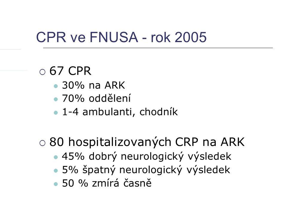 CPR ve FNUSA - rok 2005 67 CPR 80 hospitalizovaných CRP na ARK
