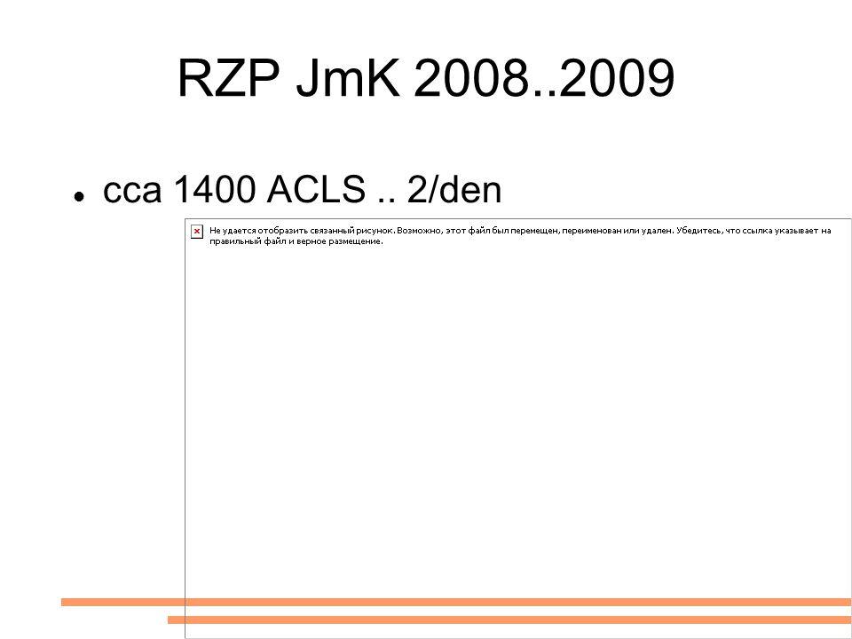 RZP JmK 2008..2009 cca 1400 ACLS .. 2/den