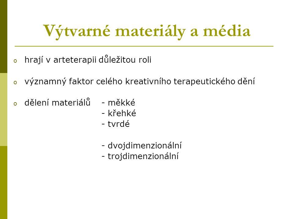 Výtvarné materiály a média