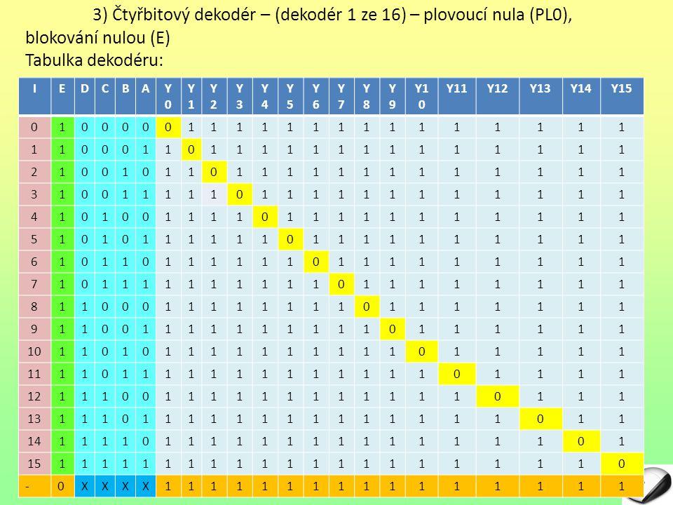 3) Čtyřbitový dekodér – (dekodér 1 ze 16) – plovoucí nula (PL0), blokování nulou (E)