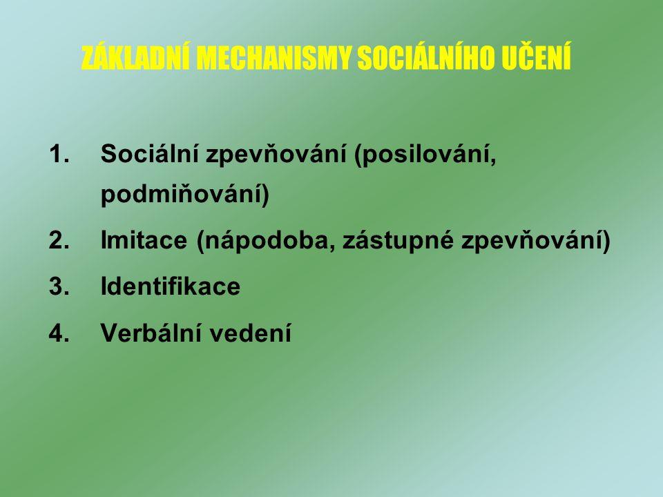 ZÁKLADNÍ MECHANISMY SOCIÁLNÍHO UČENÍ