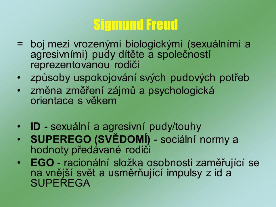 Sigmund Freud = boj mezi vrozenými biologickými (sexuálními a agresivními) pudy dítěte a společností reprezentovanou rodiči.