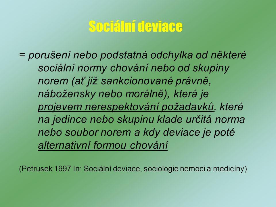 Sociální deviace