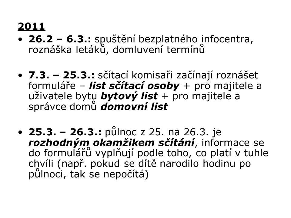 2011 26.2 – 6.3.: spuštění bezplatného infocentra, roznáška letáků, domluvení termínů.