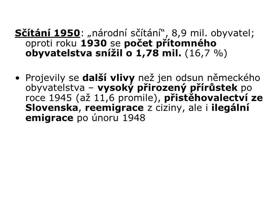 """Sčítání 1950: """"národní sčítání , 8,9 mil"""