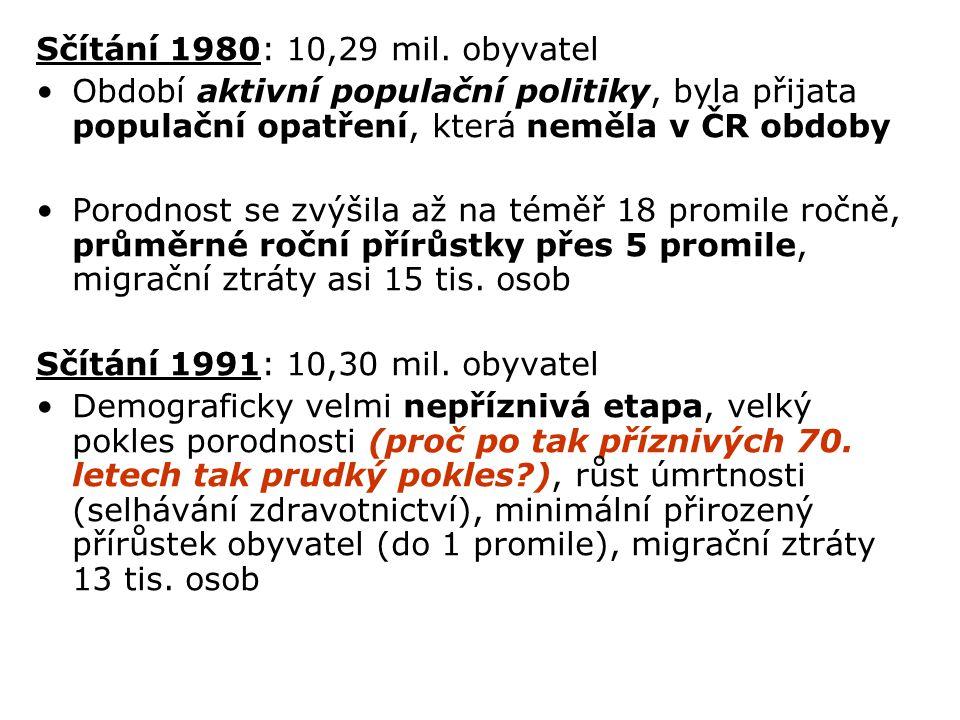 Sčítání 1980: 10,29 mil. obyvatel Období aktivní populační politiky, byla přijata populační opatření, která neměla v ČR obdoby.