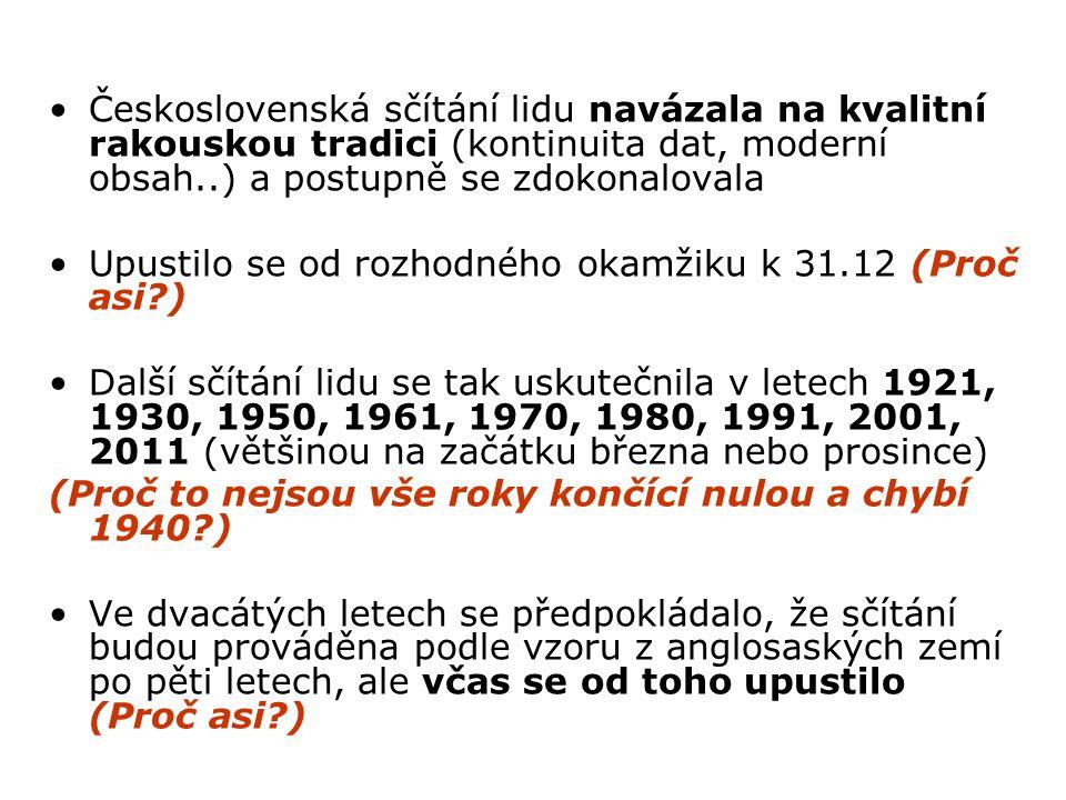Československá sčítání lidu navázala na kvalitní rakouskou tradici (kontinuita dat, moderní obsah..) a postupně se zdokonalovala