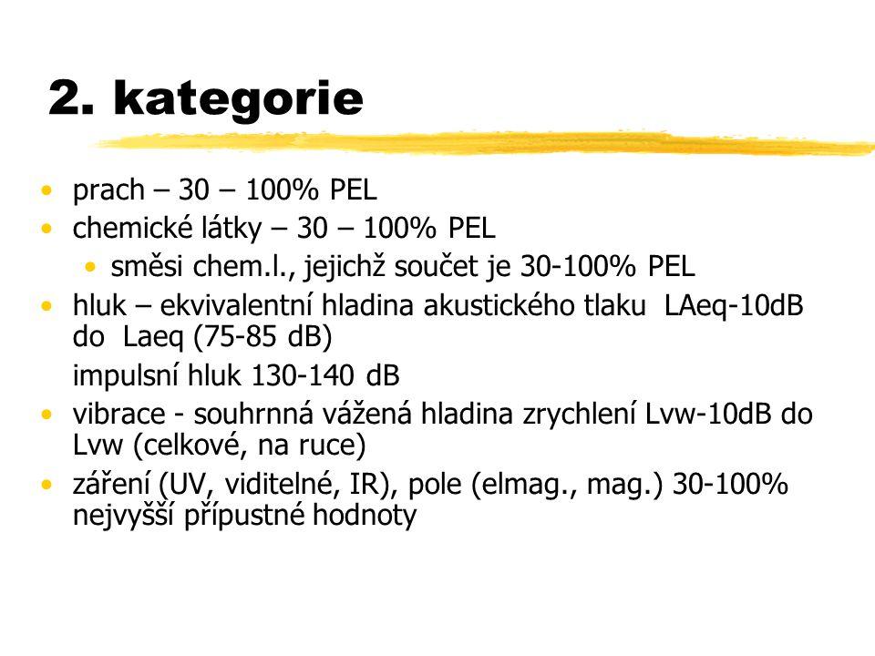 2. kategorie prach – 30 – 100% PEL chemické látky – 30 – 100% PEL