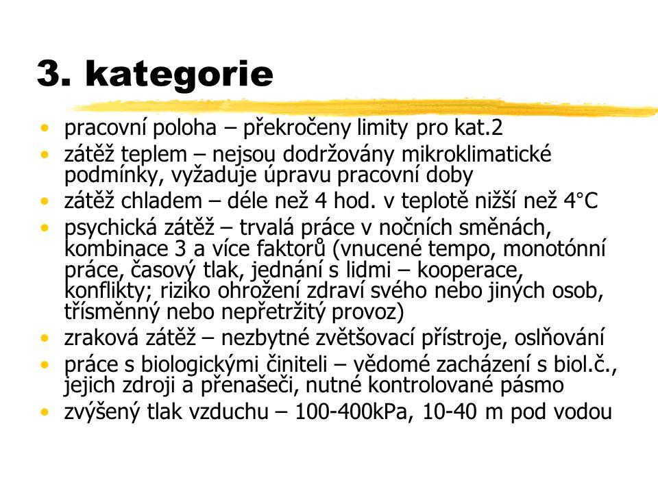 3. kategorie pracovní poloha – překročeny limity pro kat.2