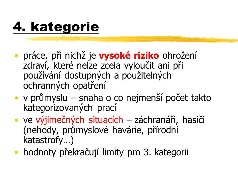 4. kategorie