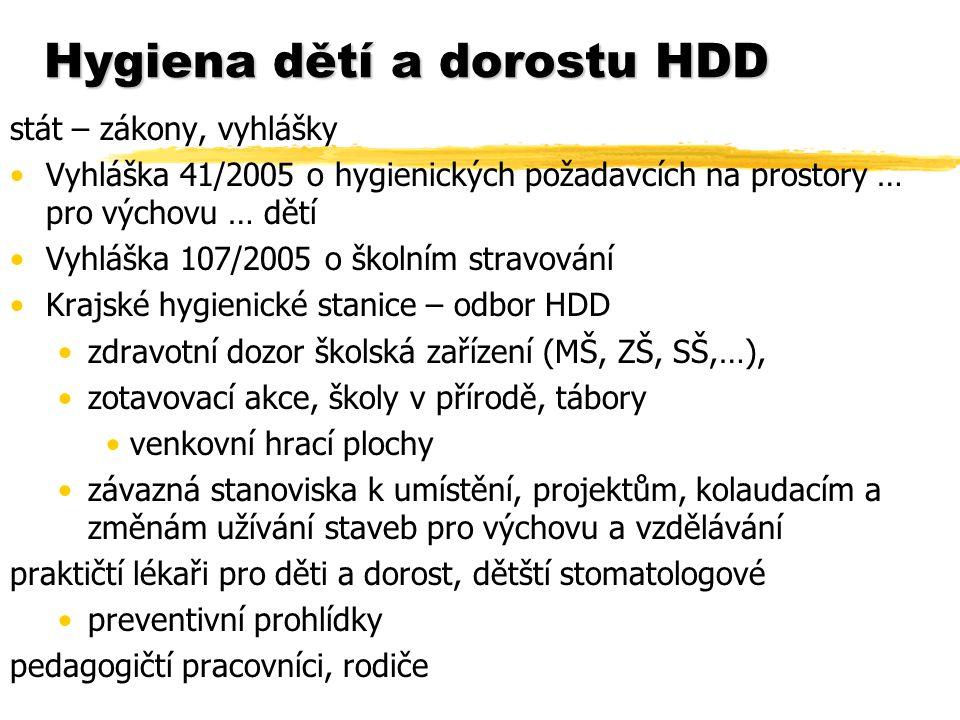 Hygiena dětí a dorostu HDD