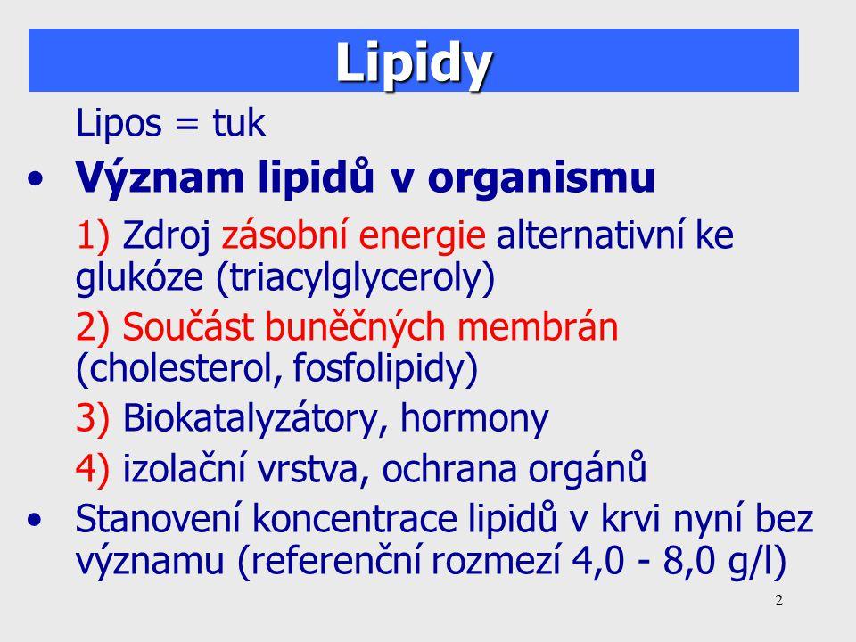 Lipidy Význam lipidů v organismu