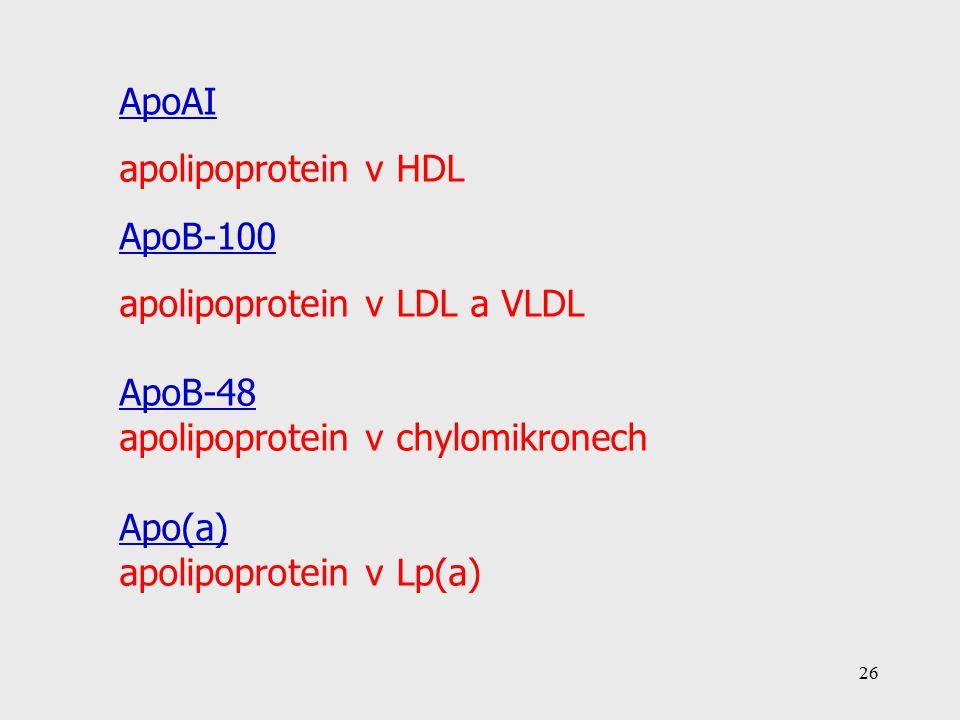 ApoAI apolipoprotein v HDL. ApoB-100. apolipoprotein v LDL a VLDL. ApoB-48. apolipoprotein v chylomikronech.