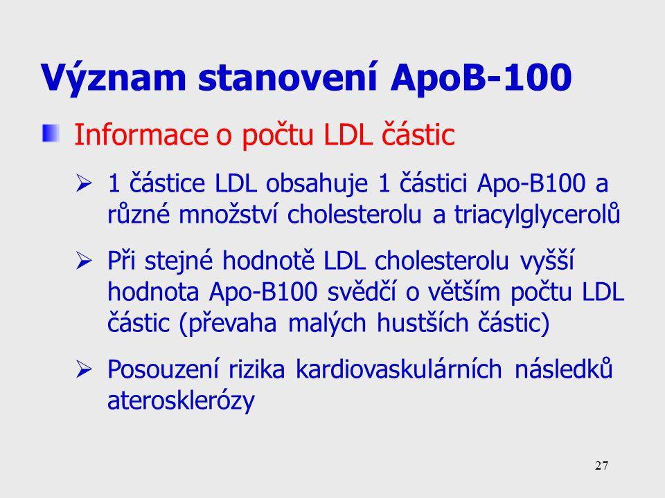 Význam stanovení ApoB-100