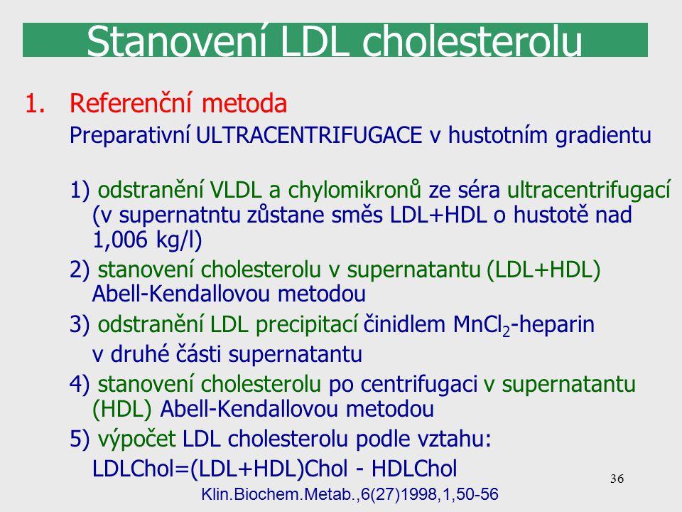Stanovení LDL cholesterolu
