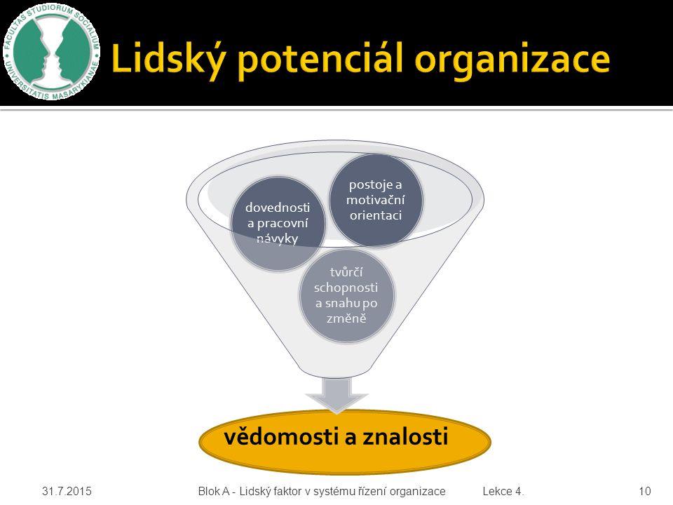 Lidský potenciál organizace