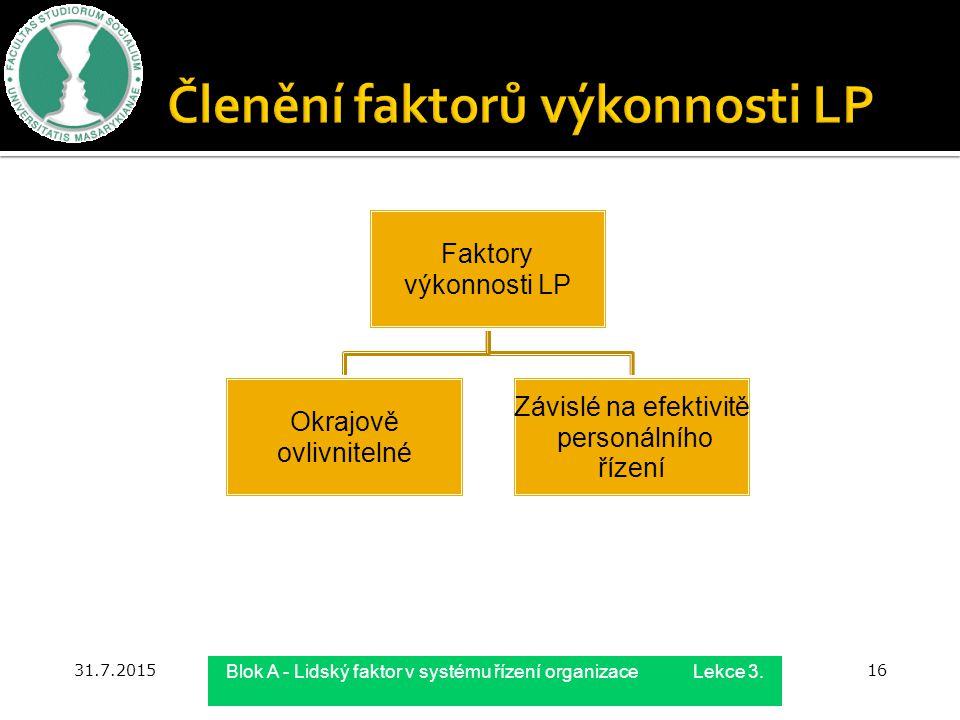 Členění faktorů výkonnosti LP