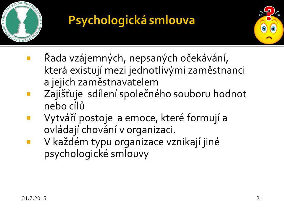 Psychologická smlouva