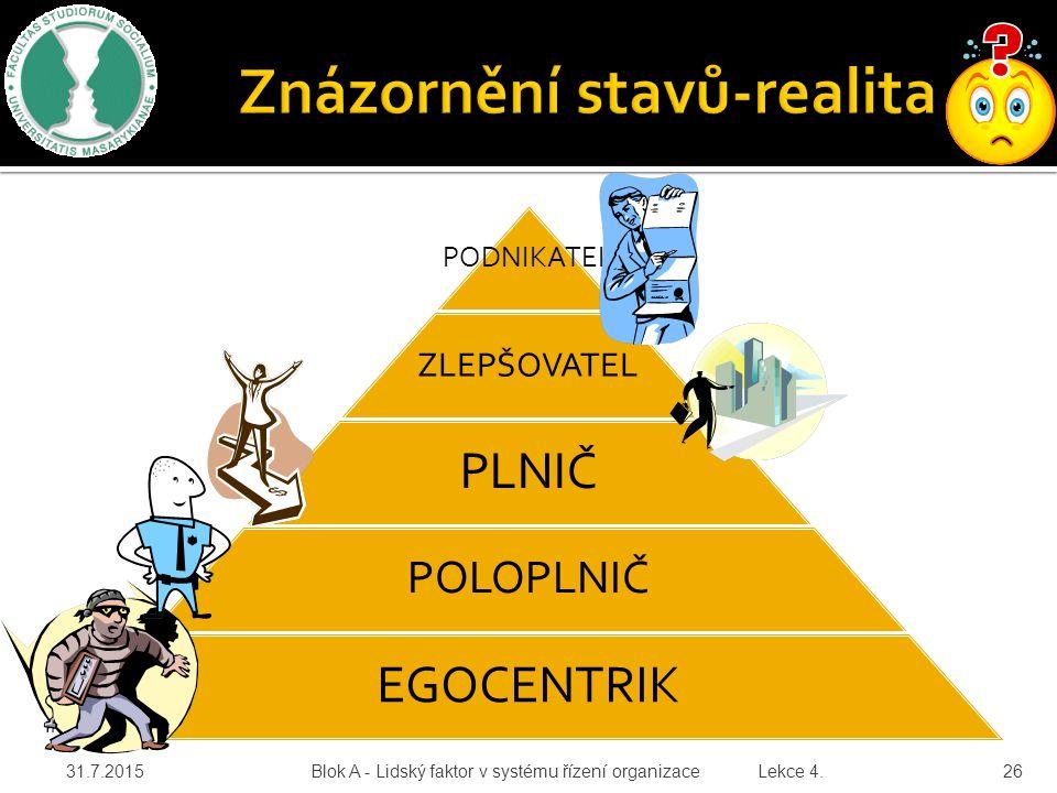 Znázornění stavů-realita