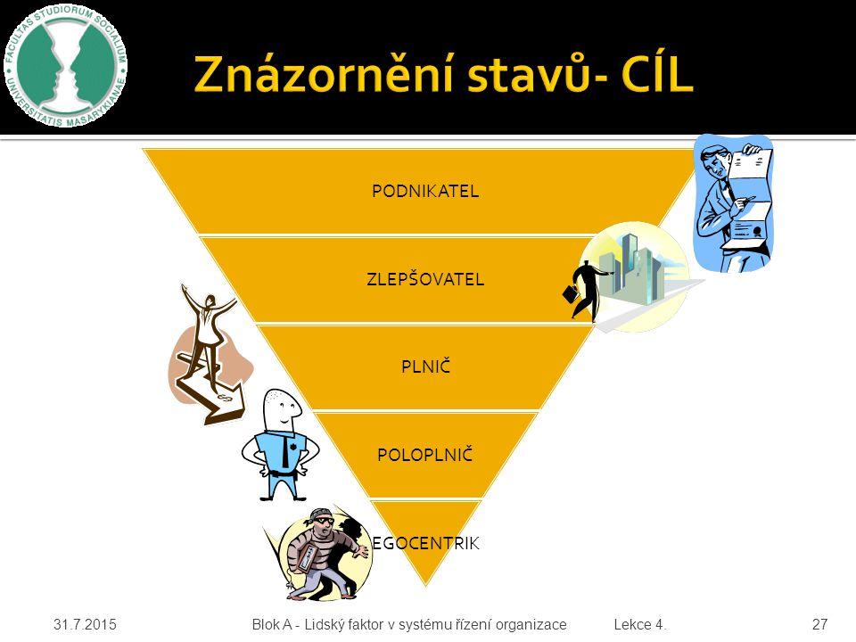 Znázornění stavů- CÍL PODNIKATEL. ZLEPŠOVATEL. PLNIČ. POLOPLNIČ. EGOCENTRIK. 18.4.2017.
