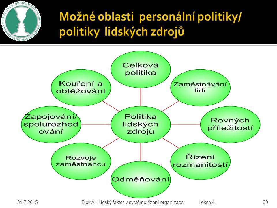 Možné oblasti personální politiky/ politiky lidských zdrojů