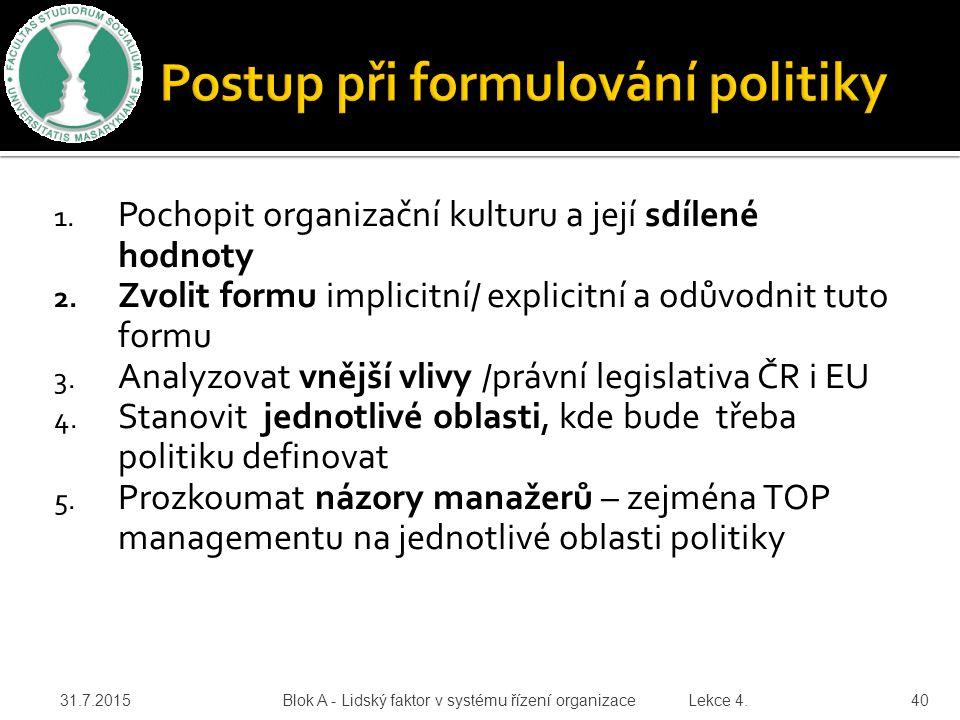 Postup při formulování politiky