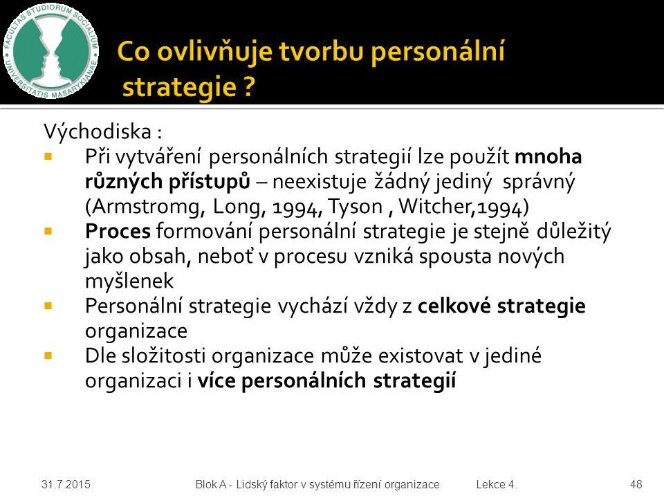 Co ovlivňuje tvorbu personální strategie