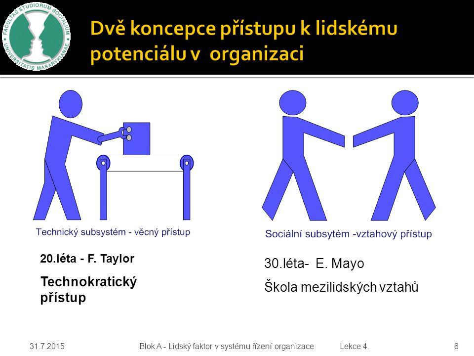Dvě koncepce přístupu k lidskému potenciálu v organizaci