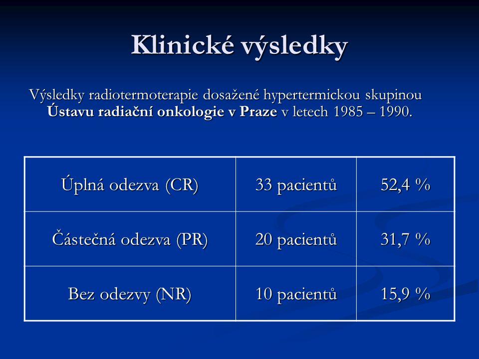 Klinické výsledky Úplná odezva (CR) 33 pacientů 52,4 %