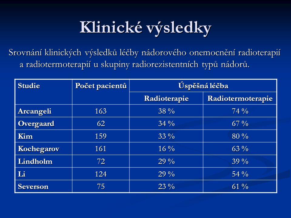 Klinické výsledky Srovnání klinických výsledků léčby nádorového onemocnění radioterapií a radiotermoterapií u skupiny radiorezistentních typů nádorů.