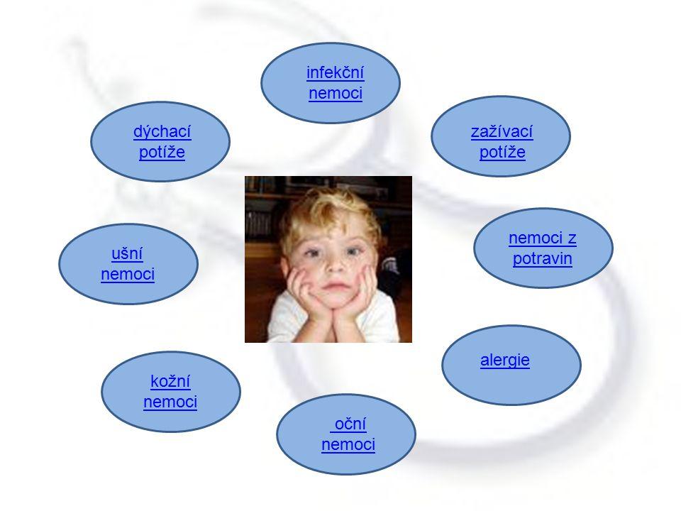 infekční nemoci dýchací potíže. zažívací. potíže. nemoci z potravin. ušní nemoci. alergie. kožní nemoci.