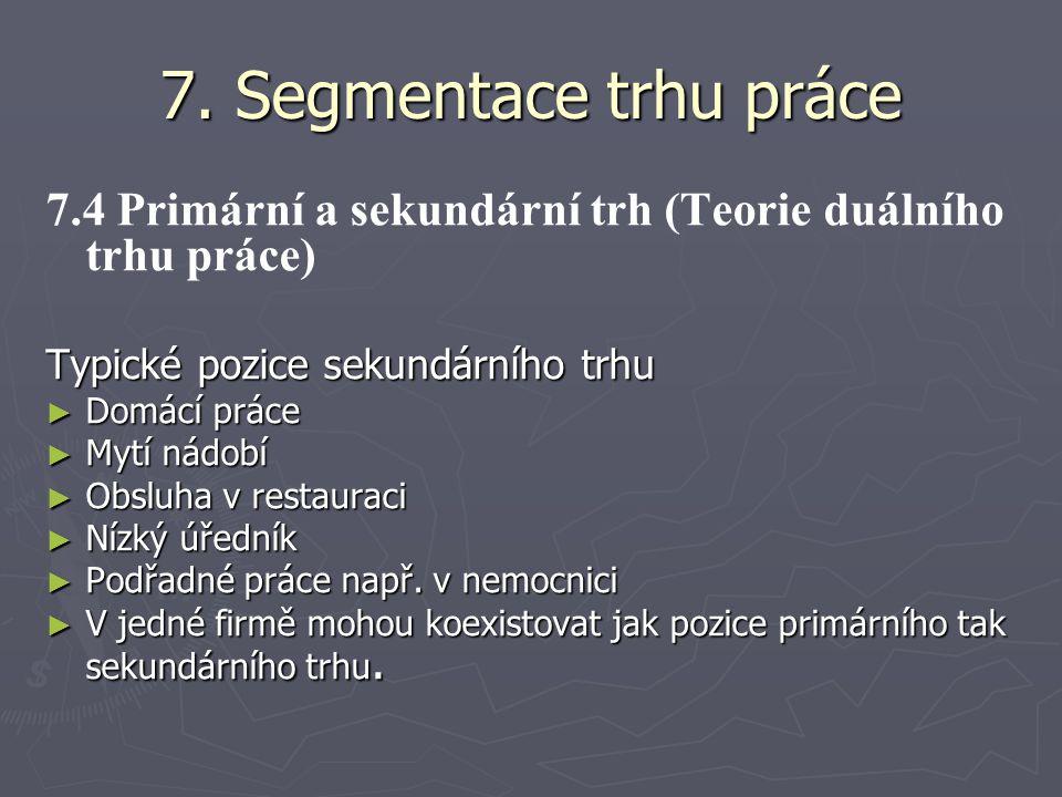 7. Segmentace trhu práce 7.4 Primární a sekundární trh (Teorie duálního trhu práce) Typické pozice sekundárního trhu.