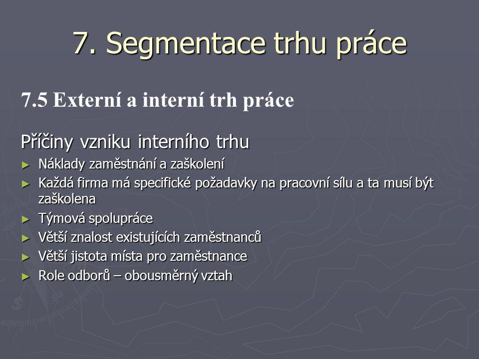 7. Segmentace trhu práce 7.5 Externí a interní trh práce